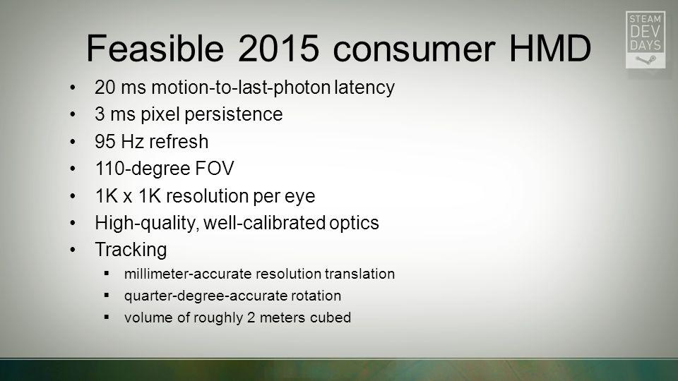 Feasible 2015 consumer HMD 20 ms motion-to-last-photon latency 3 ms pixel persistence 95 Hz refresh 110-degree FOV 1K x 1K resolution per eye High-qua