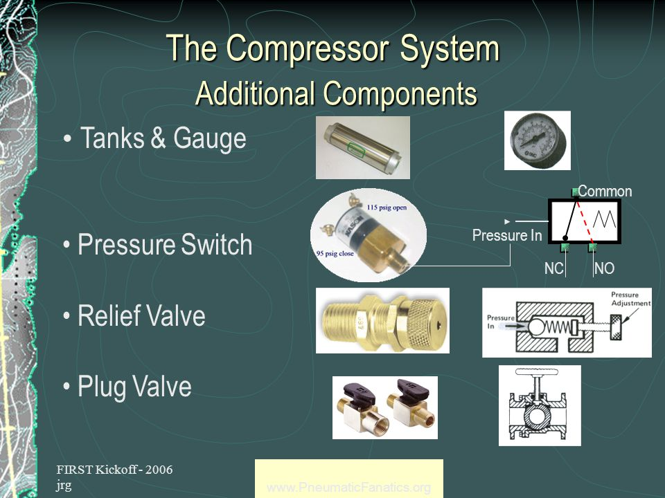 FIRST Kickoff - 2006 jrg www.PneumaticFanatics.org The Compressor System Electrically driven Additional components Check Valve Flow in one direction built into compressor Compressor and Relief Valve Tanks and Pressure Switch Gauge and Plug Valve Regulators with gauges
