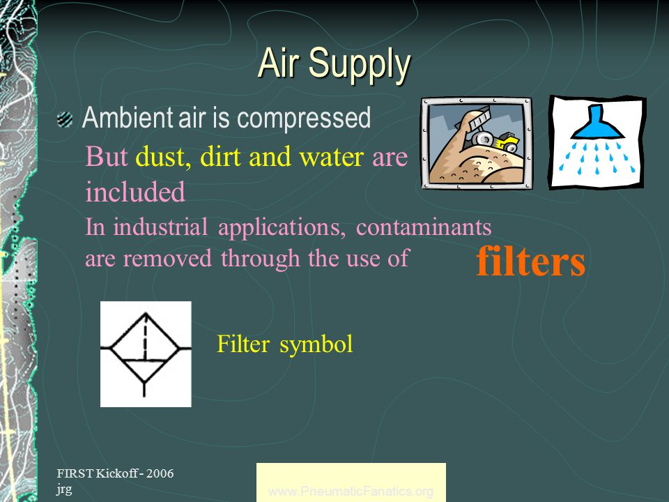 FIRST Kickoff - 2006 jrg www.PneumaticFanatics.org Air Supply Compressed Air is prepared with the use of Filters – Regulators - Lubricators Filter – Regulator w/gauge - Lubricator symbol