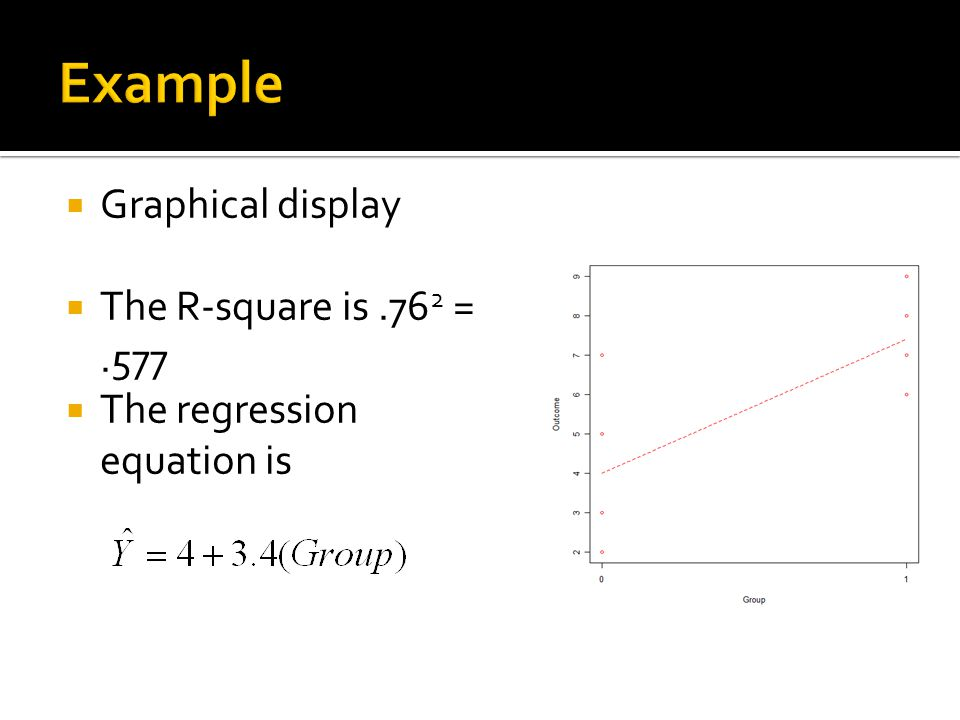 Example  Graphical display  The R-square is.76 2 =.577  The regression equation is