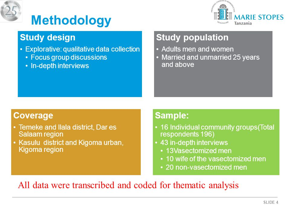SLIDE 4 Methodology Study design Explorative: qualitative data collection Focus group discussions In-depth interviews Study population Adults men and women Married and unmarried 25 years and above Coverage Temeke and Ilala district, Dar es Salaam region Kasulu district and Kigoma urban, Kigoma region Sample: 16 Individual community groups(Total respondents 196) 43 in-depth interviews 13Vasectomized men 10 wife of the vasectomized men 20 non-vasectomized men All data were transcribed and coded for thematic analysis