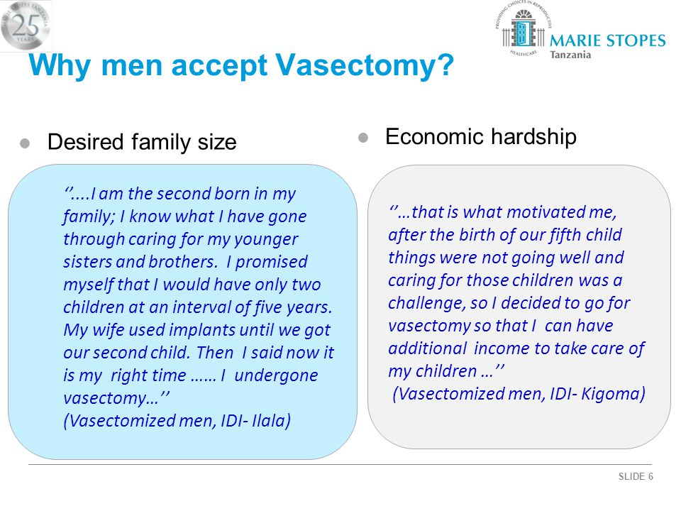 SLIDE 6 Why men accept Vasectomy.