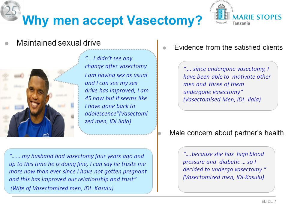 SLIDE 7 Why men accept Vasectomy.