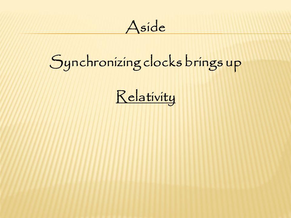 Aside Synchronizing clocks brings up Relativity