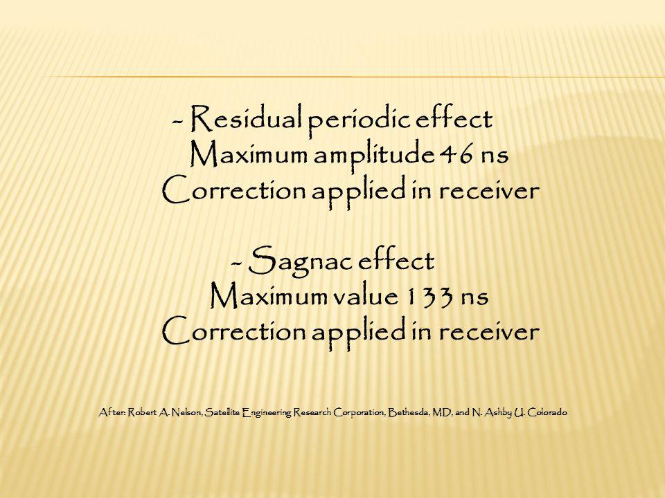 - Residual periodic effect Maximum amplitude 46 ns Correction applied in receiver - Sagnac effect Maximum value 133 ns Correction applied in receiver After: Robert A.