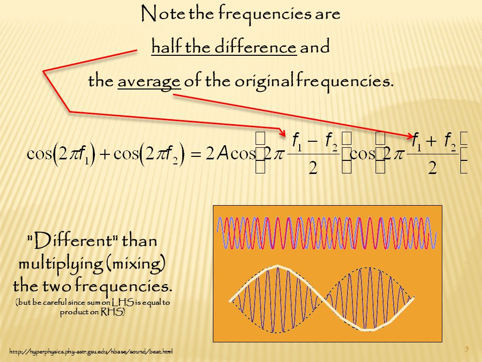 5 http://hyperphysics.phy-astr.gsu.edu/hbase/sound/beat.html Note the frequencies are half the difference and the average of the original frequencies.