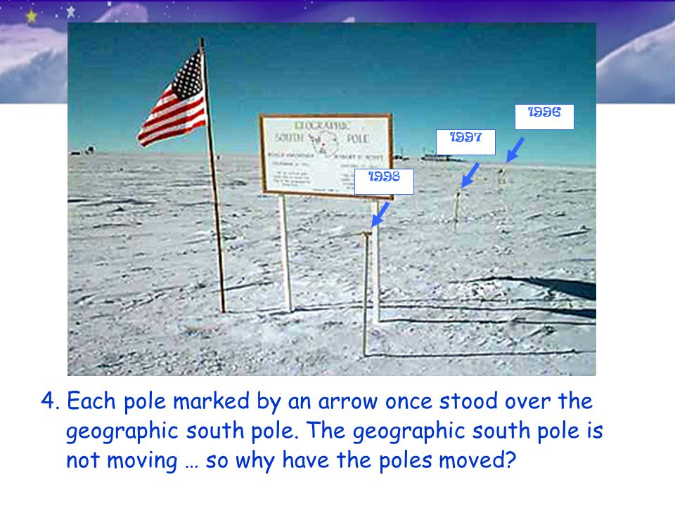 4. Each pole marked by an arrow once stood over the geographic south pole. The geographic south pole is not moving … so why have the poles moved? 1998