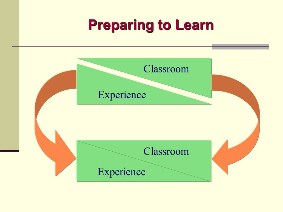 Can these be combined? Experience Classroom Experience Classroom Preparing to Learn
