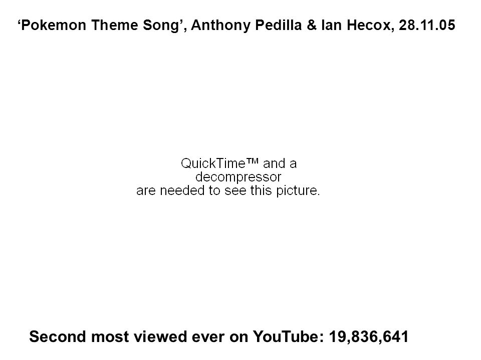 'Pokemon Theme Song', Anthony Pedilla & Ian Hecox, 28.11.05 Second most viewed ever on YouTube: 19,836,641