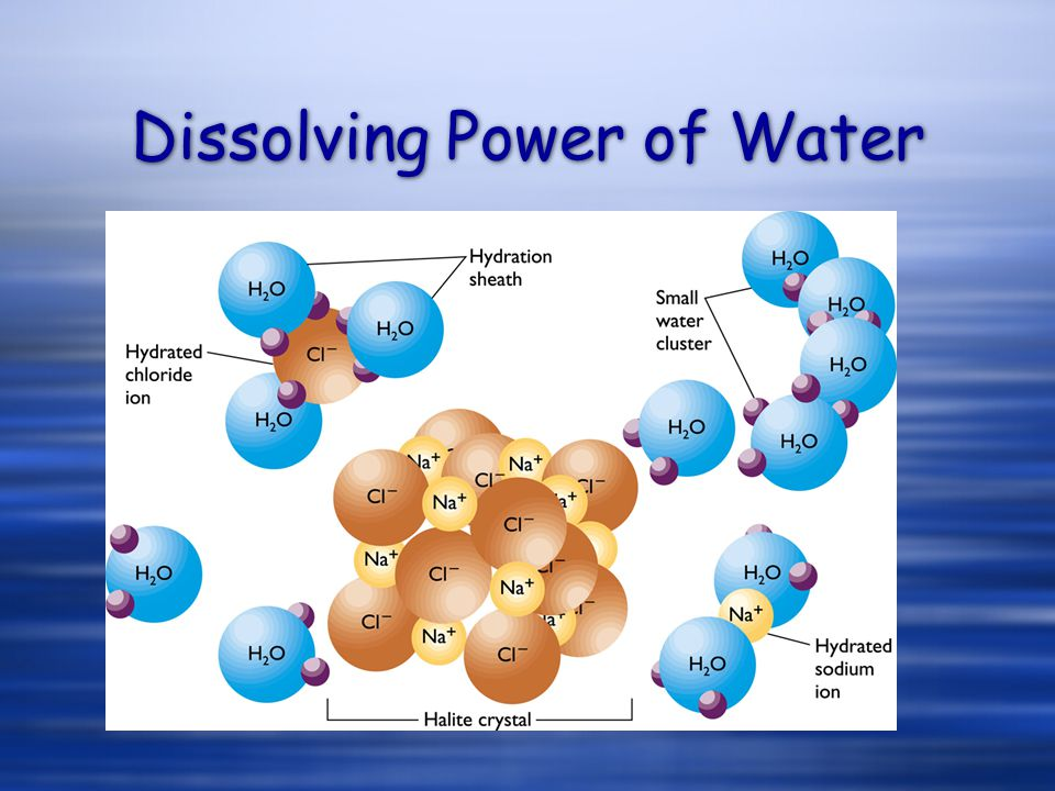 Dissolving Power of Water