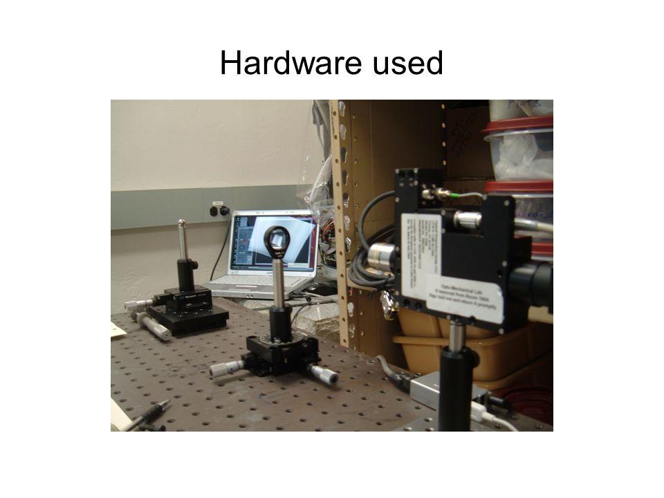 Hardware used