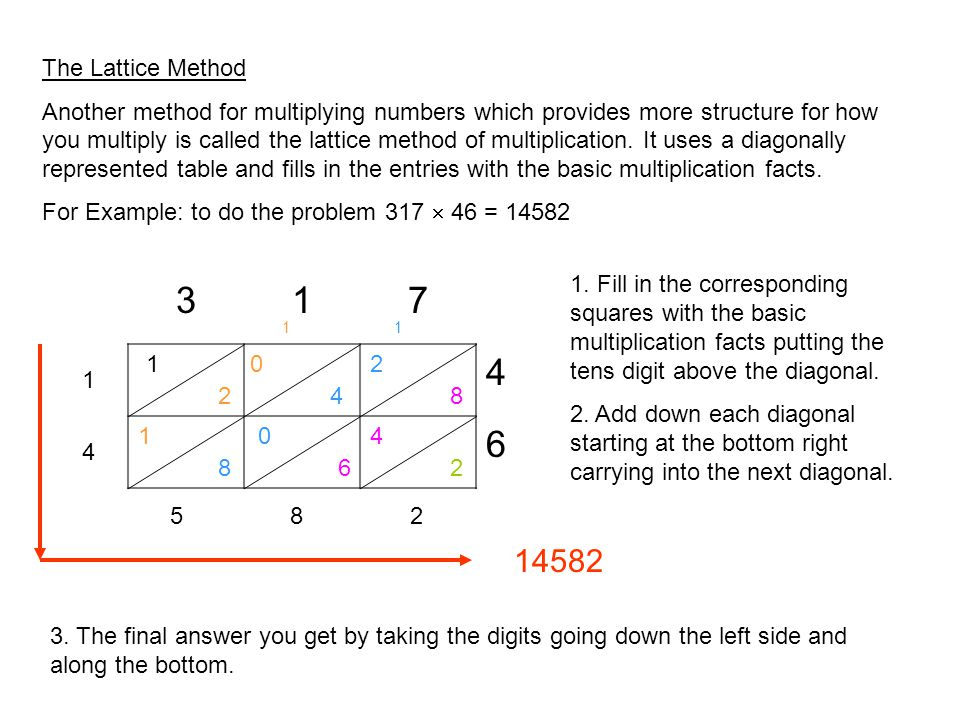 The Lattice Method Another method for multiplying numbers which provides more structure for how you multiply is called the lattice method of multiplic