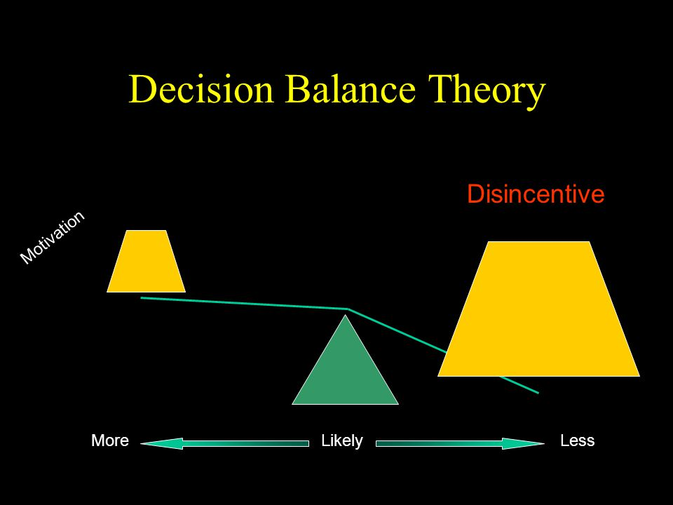 Decision Balance Theory Motivation Disincentive More Likely Less