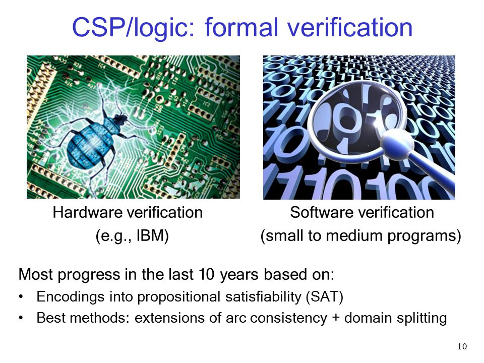 CSP/logic: formal verification Hardware verification Software verification (e.g., IBM) (small to medium programs) Most progress in the last 10 years based on: Encodings into propositional satisfiability (SAT) Best methods: extensions of arc consistency + domain splitting 10