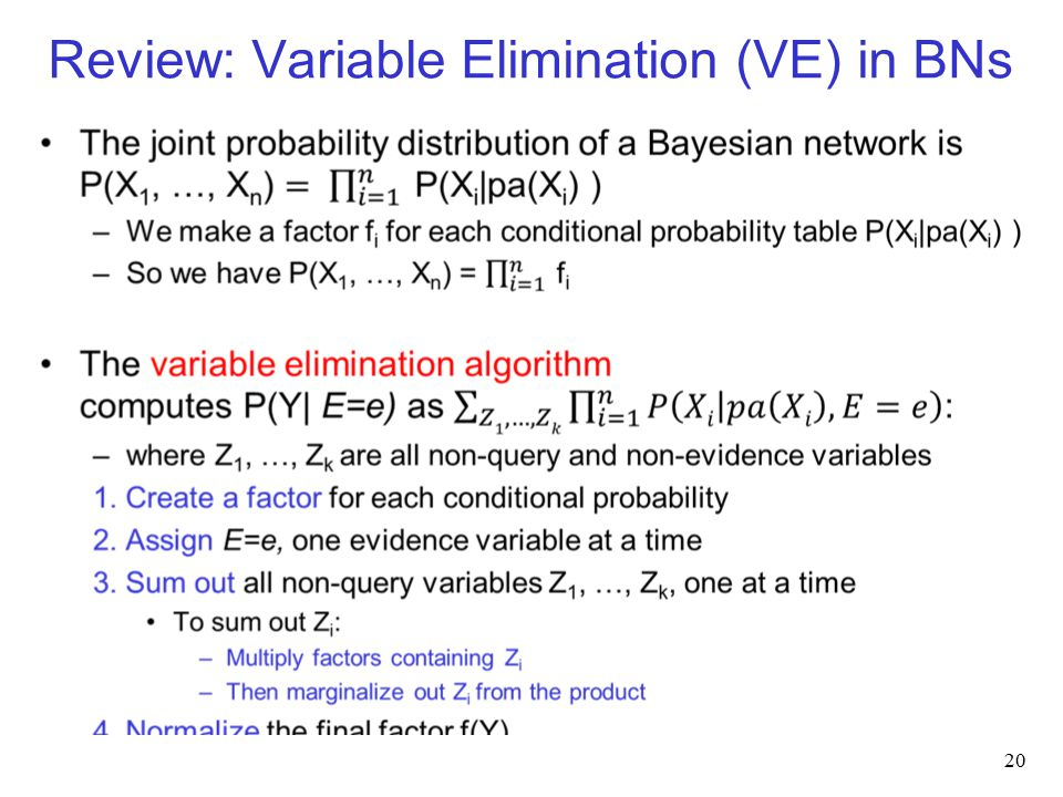 Review: Variable Elimination (VE) in BNs 20