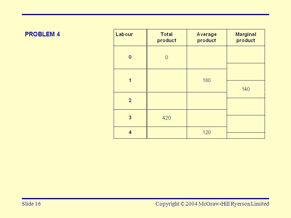 Slide 16Copyright © 2004 McGraw-Hill Ryerson Limited PROBLEM 4