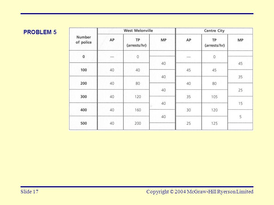 Slide 17Copyright © 2004 McGraw-Hill Ryerson Limited PROBLEM 5