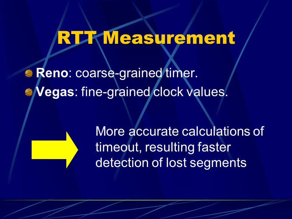 RTT Measurement Reno: coarse-grained timer.Vegas: fine-grained clock values.