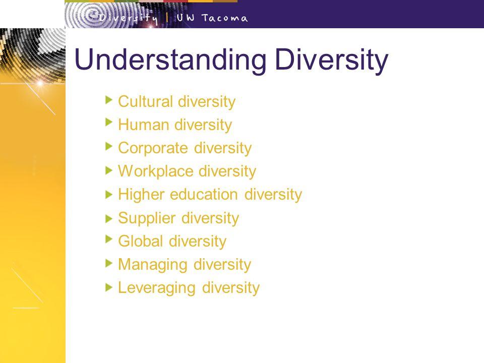 Understanding Diversity Cultural diversity Human diversity Corporate diversity Workplace diversity Higher education diversity Supplier diversity Global diversity Managing diversity Leveraging diversity