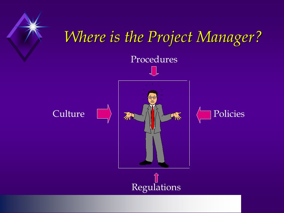 Where is the Project Manager? CulturePolicies Procedures Regulations