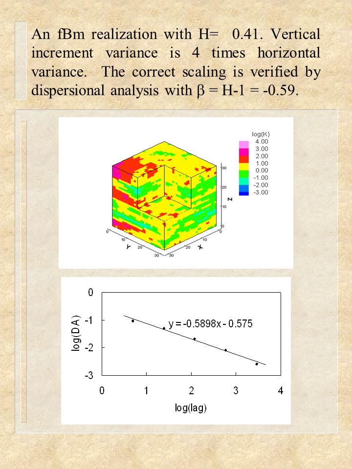 An fBm realization with H= 0.41. Vertical increment variance is 4 times horizontal variance. The correct scaling is verified by dispersional analysis