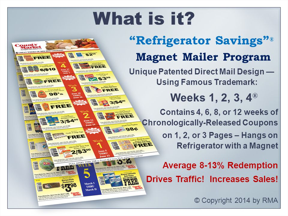 Refrigerator Savings ® Magnet Mailer Program Unique Patented Direct Mail Design — Using Famous Trademark: Weeks 1, 2, 3, 4 ® Contains 4, 6, 8, or 12 weeks of Chronologically-Released Coupons on 1, 2, or 3 Pages – Hangs on Refrigerator with a Magnet Average 8-13% Redemption Drives Traffic.