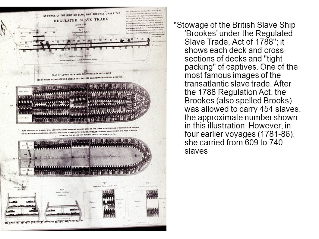 Stowage of the British Slave Ship Brookes under the Regulated Slave Trade, Act of 1788 ; it shows each deck and cross- sections of decks and tight packing of captives.