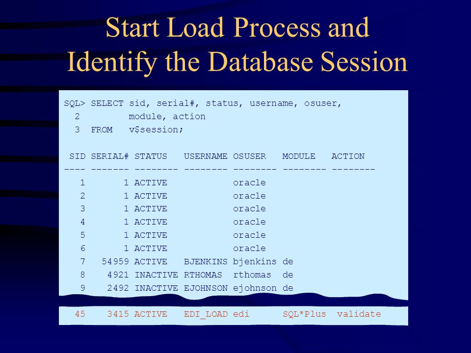 View the Statement Being Executed SQL> SELECT B.sql_text 2 FROM v$session A, v$sqlarea B 3 WHERE A.sid = 45 4 AND B.address = A.sql_address; SQL_TEXT ------------------------------------------------------- SELECT ITEM_ID FROM ITEM_TRANSLATIONS WHERE SOURCE_ID = :b1 AND SUBSTR(SOURCE_SKU_CODE,1,6) = :b2 AND SYSDATE BETWEEN START_DATE_ACTIVE AND NVL (END_DATE_ACTIVE, SYSDATE)