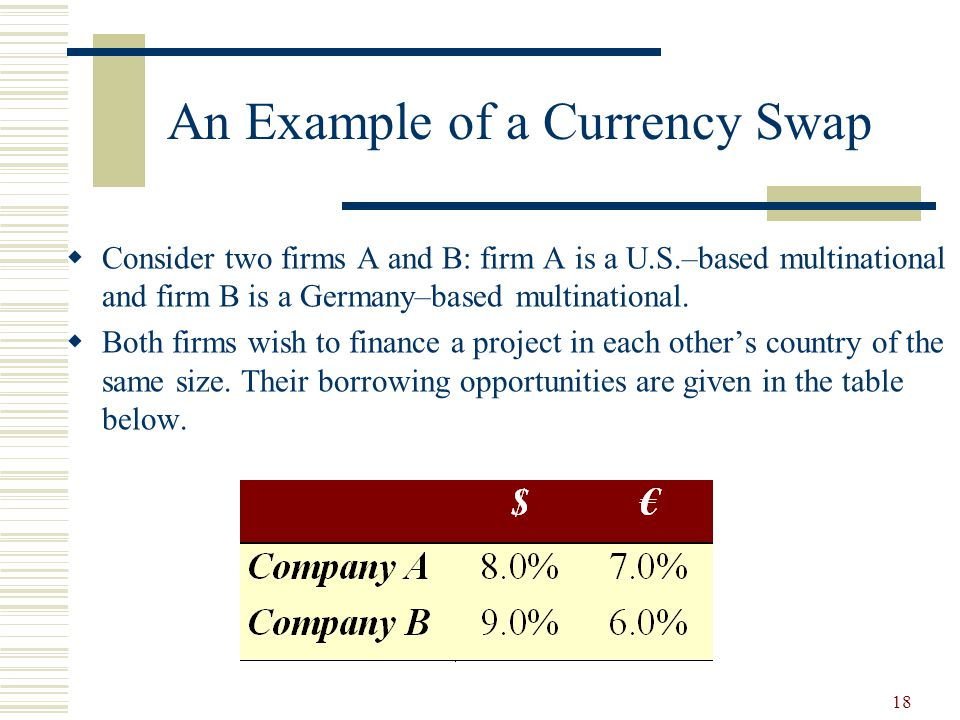 18 An Example of a Currency Swap  Consider two firms A and B: firm A is a U.S.–based multinational and firm B is a Germany–based multinational.