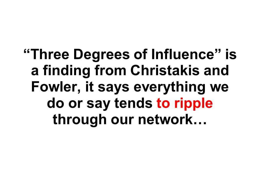 Three Degrees of Influence is a finding from Christakis and Fowler, it says everything we do or say tends to ripple through our network…