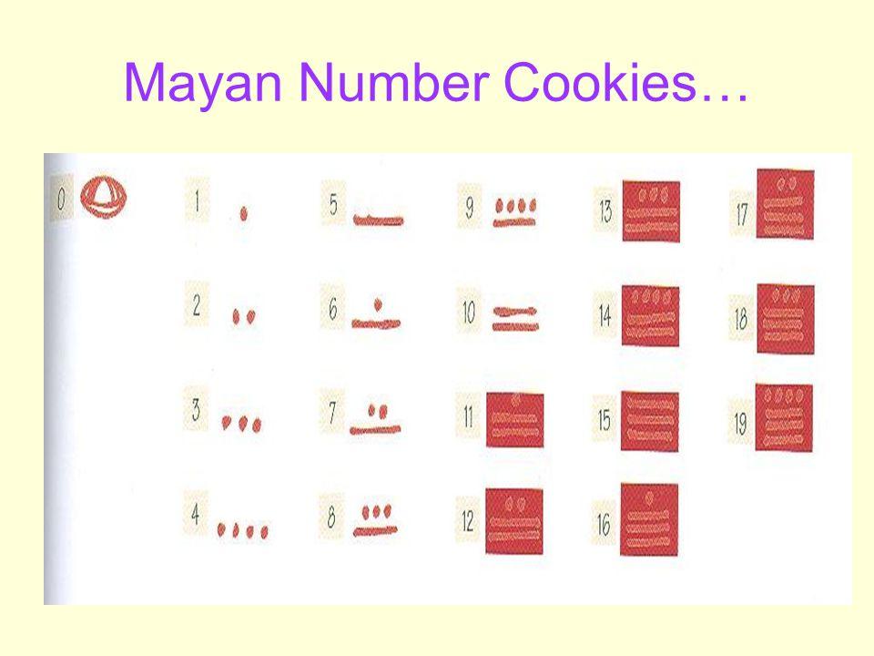 Mayan Number Cookies…