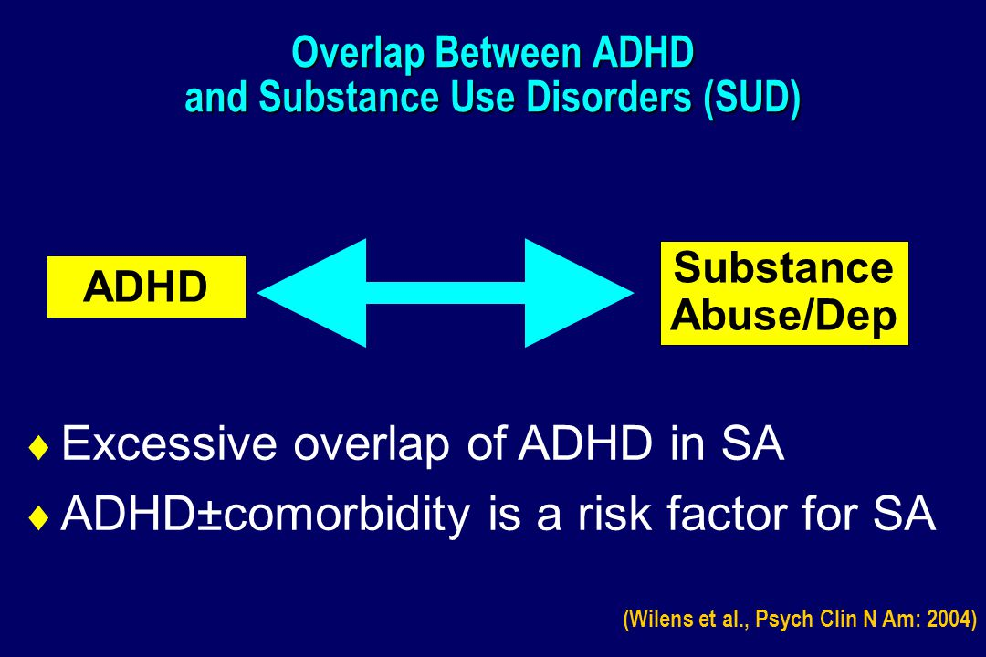 Smoking in ADHD Adolescents (Mean 15 years) % Smoking p<0.003 vs cntrls 24 11 (Millberger et al., JAACAP 1997) (Conduct Disorder accounting for differences)