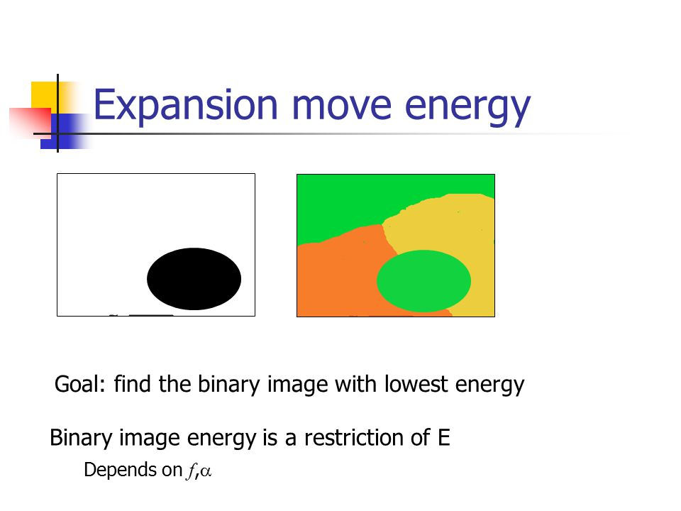 Expansion move energy Goal: find the binary image with lowest energy Binary image energy is a restriction of E Depends on f, 