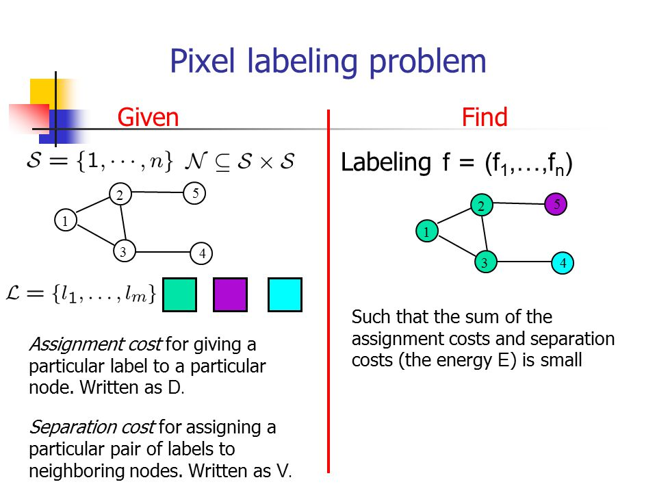 Given 2 5 1 3 4 Pixel labeling problem Assignment cost for giving a particular label to a particular node.