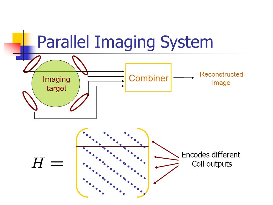 Combiner Reconstructed image Imaging target Parallel Imaging System Encodes different Coil outputs