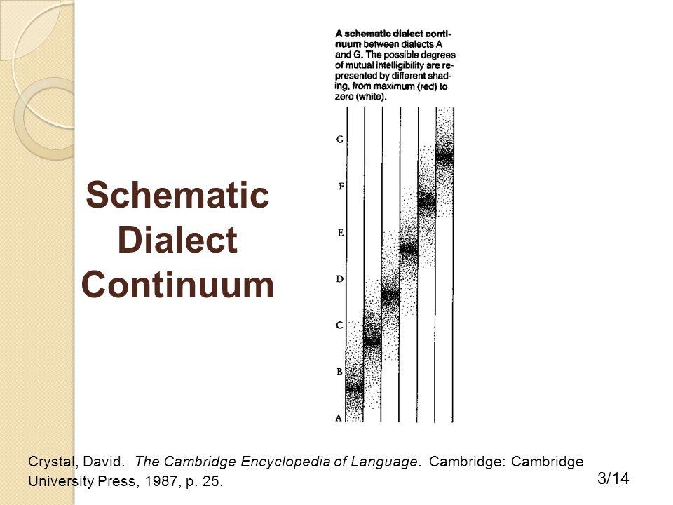 Schematic Dialect Continuum Crystal, David. The Cambridge Encyclopedia of Language. Cambridge: Cambridge University Press, 1987, p. 25. 3/14