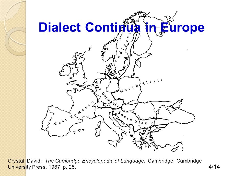 Dialect Continua in Europe Crystal, David. The Cambridge Encyclopedia of Language.