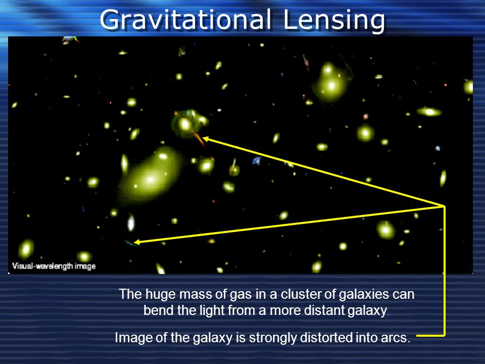 Gravitational Lensing The huge mass of gas in a cluster of galaxies can bend the light from a more distant galaxy.