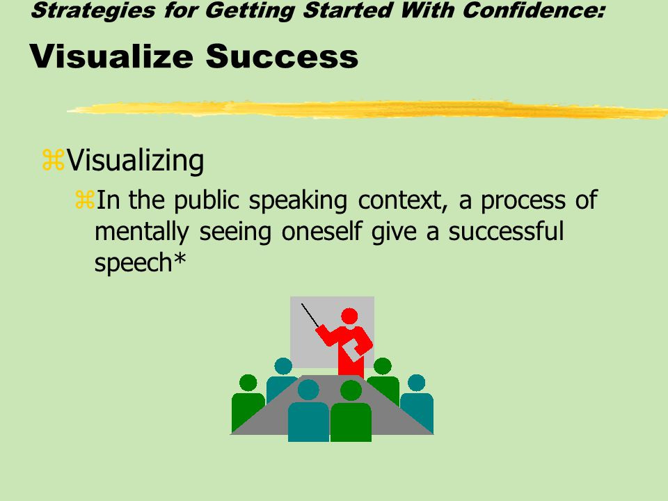 Strategies for Getting Started With Confidence: Modify Thoughts And Attitudes zRegard your speech as a valuable, worthwhile, and challenging activity zRemind yourself why public speaking is helpful personally, socially, and professionally zView public speaking as an opportunity, not a threat.*