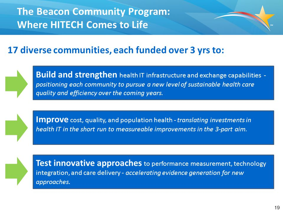 19 Build and strengthen health IT infrastructure and exchange capabilities - positioning each community to pursue a new level of sustainable health care quality and efficiency over the coming years.