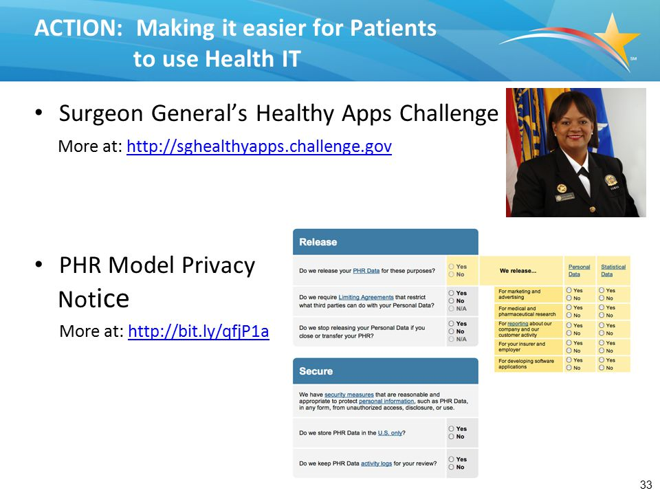 33 ACTION: Making it easier for Patients to use Health IT Surgeon General's Healthy Apps Challenge More at: http://sghealthyapps.challenge.govhttp://sghealthyapps.challenge.gov PHR Model Privacy Not ice More at: http://bit.ly/qfjP1ahttp://bit.ly/qfjP1a