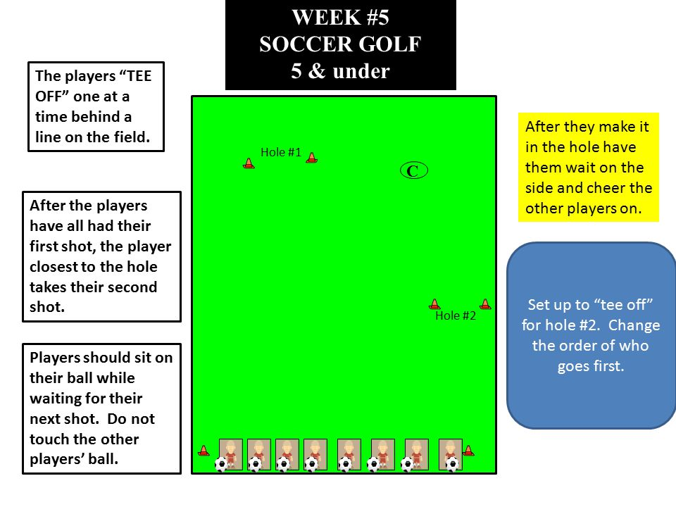 """WEEK #5 SOCCER GOLF 5 & under C The players """"TEE OFF"""" one at a time behind a line on the field. After the players have all had their first shot, the p"""