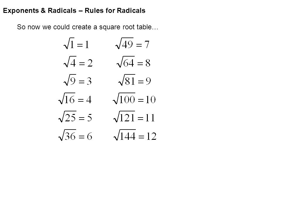 Exponents & Radicals – Rules for Radicals Some rules for radicals : 1.