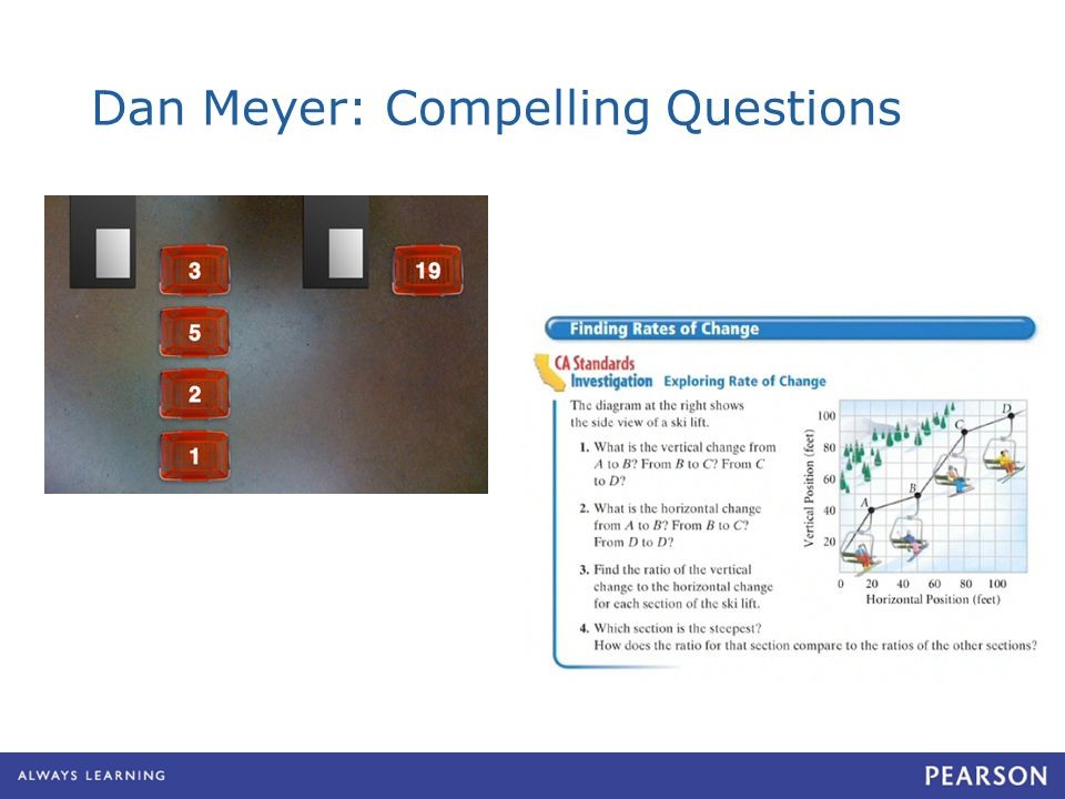 Dan Meyer: Compelling Questions