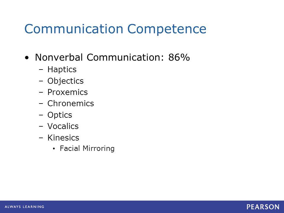 Communication Competence Nonverbal Communication: 86% –Haptics –Objectics –Proxemics –Chronemics –Optics –Vocalics –Kinesics Facial Mirroring
