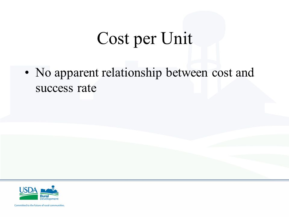 Cost per Unit No apparent relationship between cost and success rate