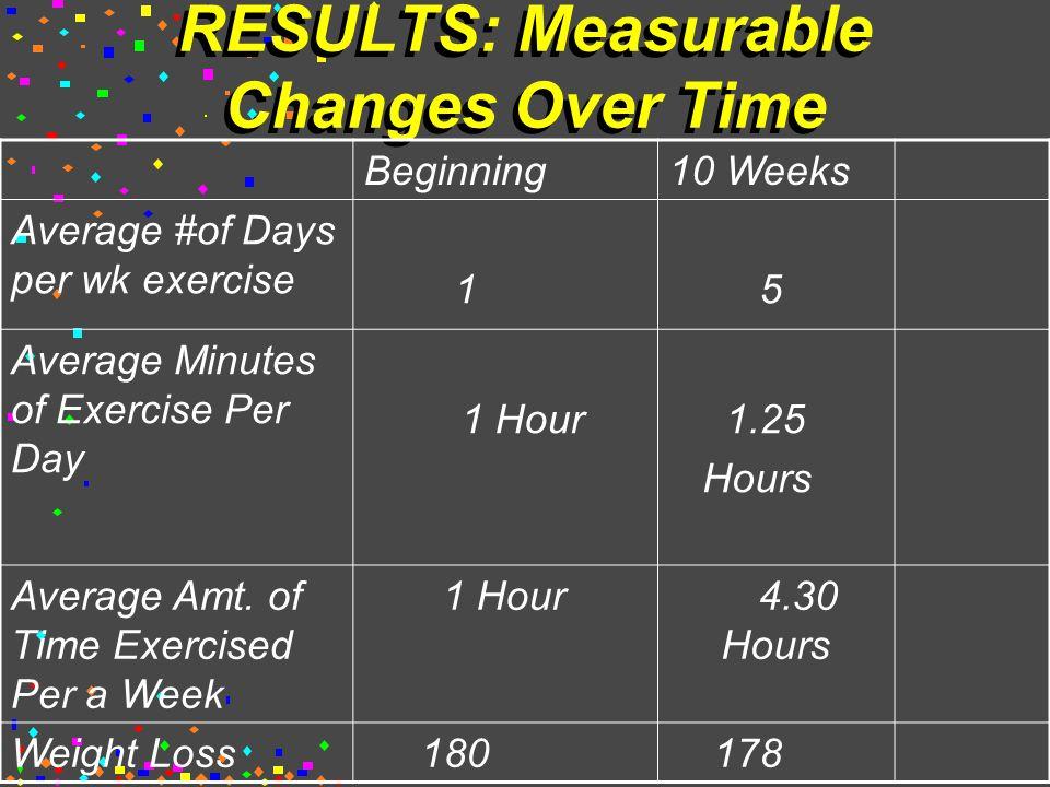 Type of Exercises