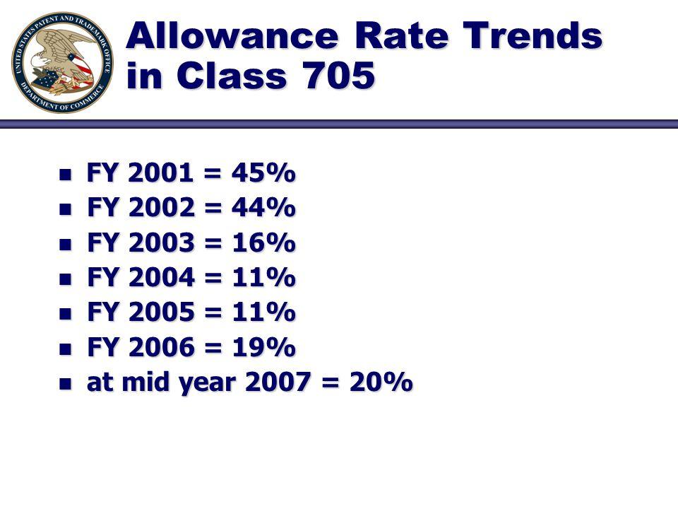 Allowance Rate Trends in Class 705 FY 2001 = 45% FY 2001 = 45% n FY 2002 = 44% n FY 2003 = 16% n FY 2004 = 11% n FY 2005 = 11% n FY 2006 = 19% n at mid year 2007 = 20%