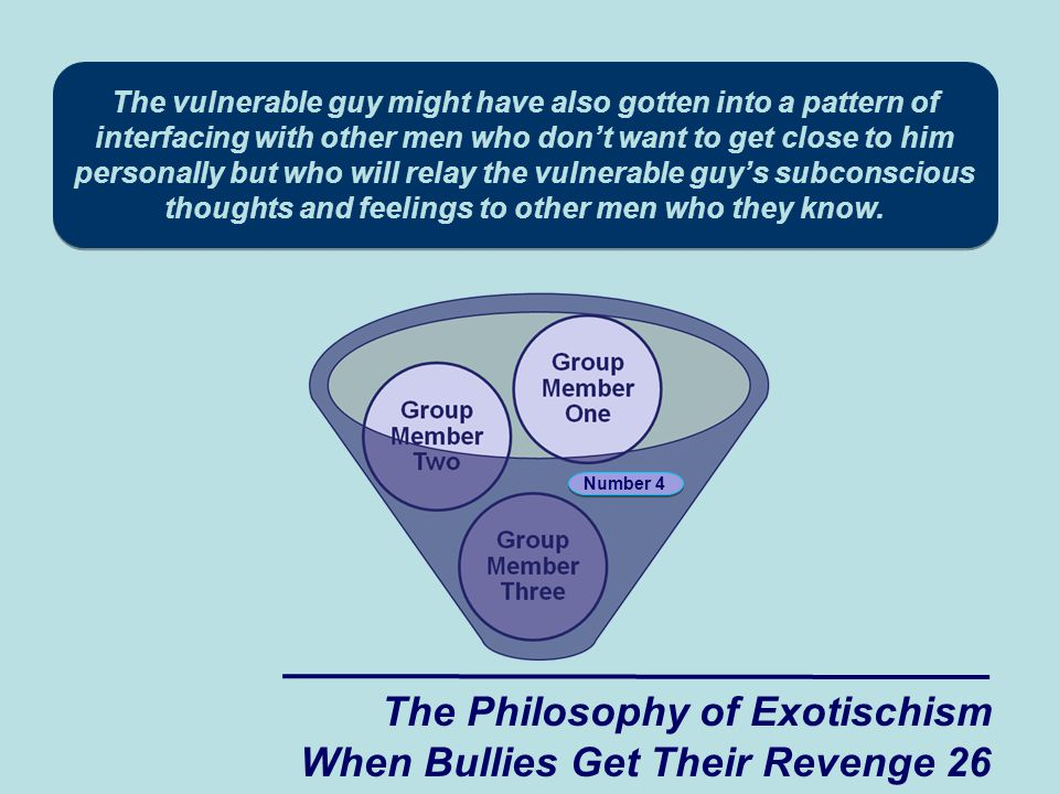 The Philosophy of Exotischism When Bullies Get Their Revenge 26 Number 4 The vulnerable guy might have also gotten into a pattern of interfacing with other men who don't want to get close to him personally but who will relay the vulnerable guy's subconscious thoughts and feelings to other men who they know.