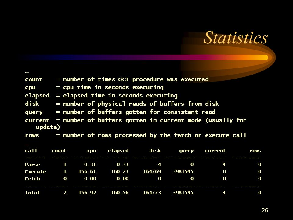 26 Statistics … count = number of times OCI procedure was executed cpu = cpu time in seconds executing elapsed = elapsed time in seconds executing disk = number of physical reads of buffers from disk query = number of buffers gotten for consistent read current = number of buffers gotten in current mode (usually for update) rows = number of rows processed by the fetch or execute call … call count cpu elapsed disk query current rows ------- ------ -------- ---------- ---------- ---------- ---------- ---------- Parse 1 0.31 0.33 4 0 4 0 Execute 1 156.61 160.23 164769 3981545 0 0 Fetch 0 0.00 0.00 0 0 0 0 ------- ------ -------- ---------- ---------- ---------- ---------- ---------- total 2 156.92 160.56 164773 3981545 4 0